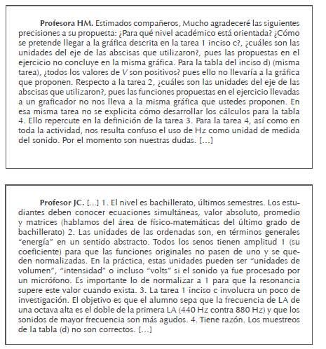 """Extracto de la participación en el foro """"Sobre la Actividad 1"""": profesores HM (mexicana) y JC (mexicano)"""