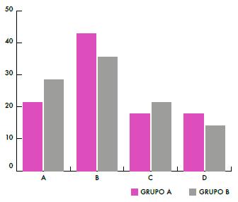 Porcentaje de respuestas de los alumnos, ítem 9