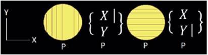 Representación simbólica de los polarizadores.