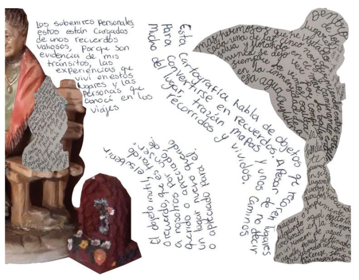 Cartografía de souvenires. Elaboración de Wendy Díaz.