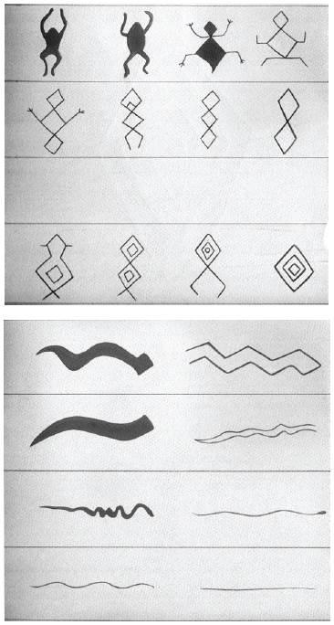 Desarrollo esquemático de la rana y la serpiente.Ballestas Rincón (2010, p. 112)